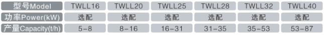 TWLL螺旋喂料机.png