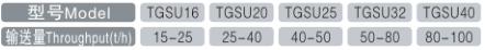 TGSU刮板输送机.png