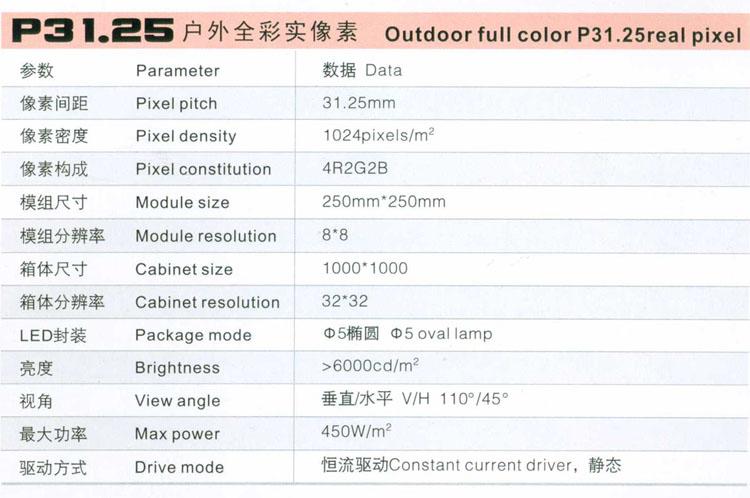 P31.25戶外全彩實像素LED顯示屏2.jpg