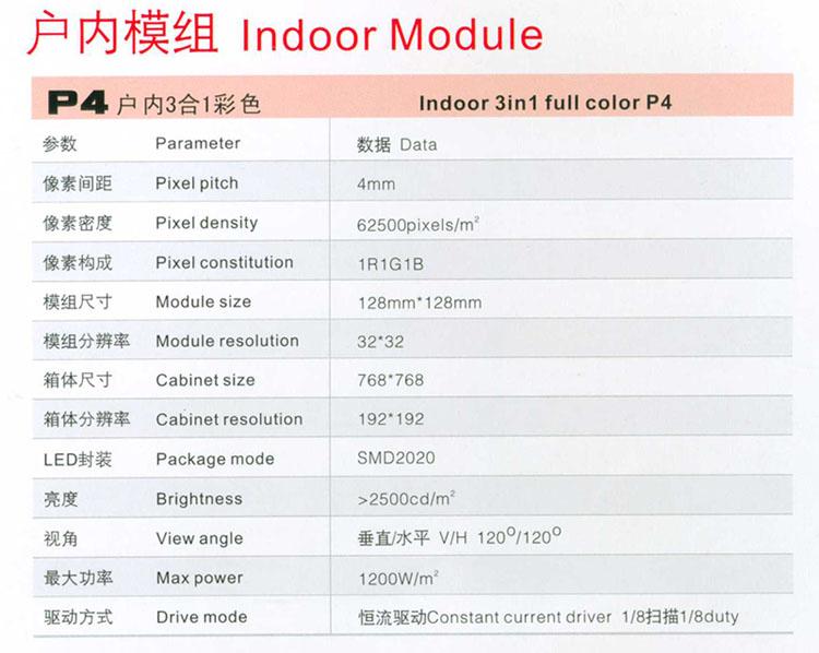 P4戶內3合1彩色LED顯示屏2.jpg