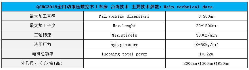QSMC3015全自动液压数控木工车床.jpg