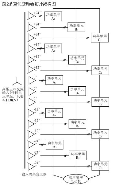 变频器主线路图.png