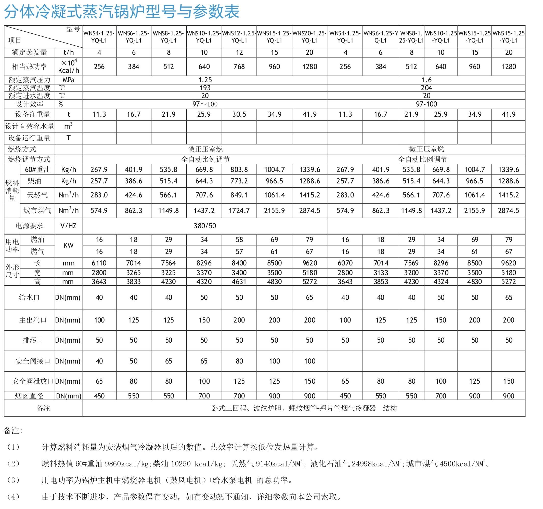 WNS分体式燃油(气)冷凝蒸汽锅炉2-2_看图王.jpg