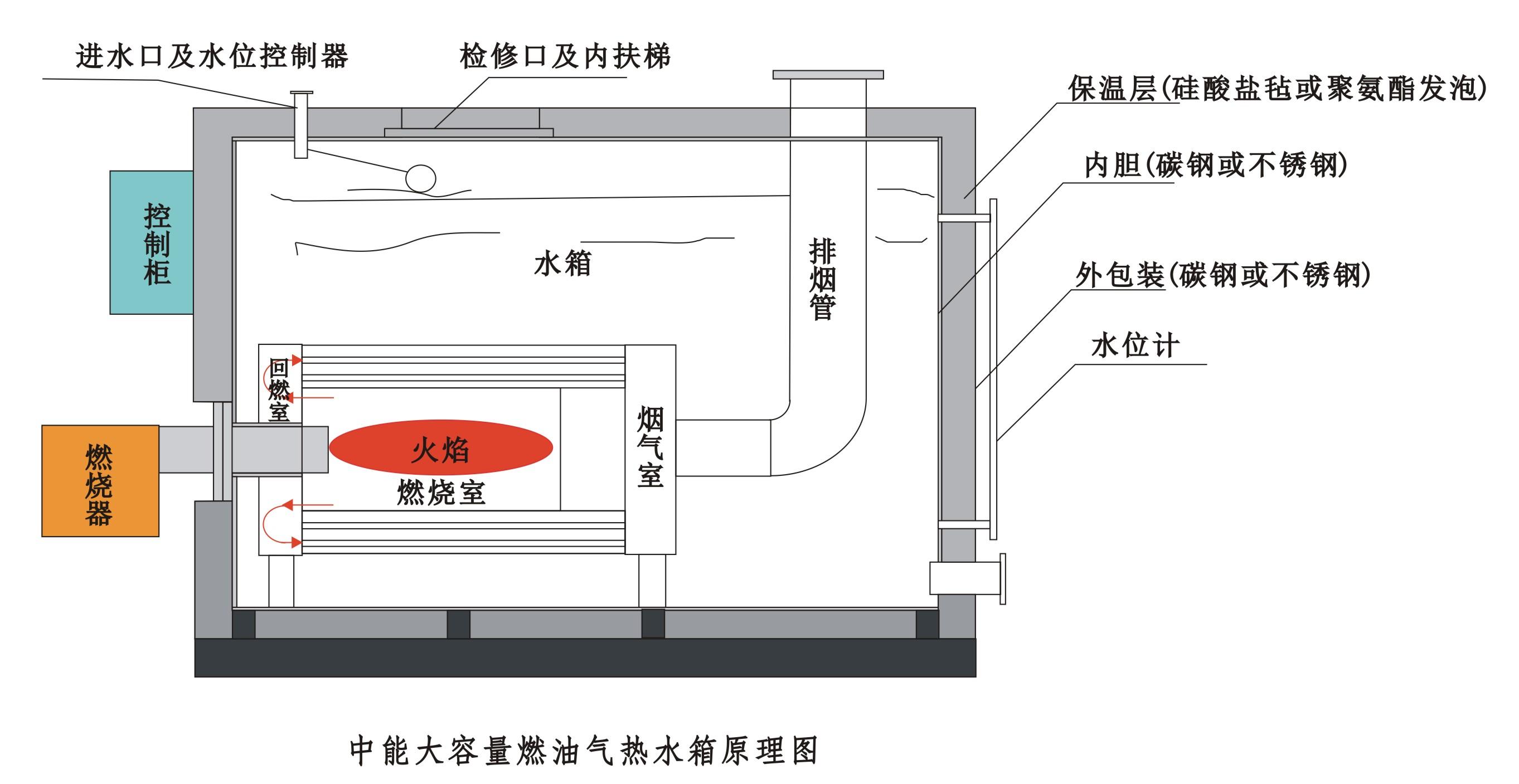 大容量自动热水箱1.jpg