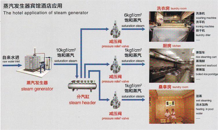 蒸汽发生器12-1.jpg