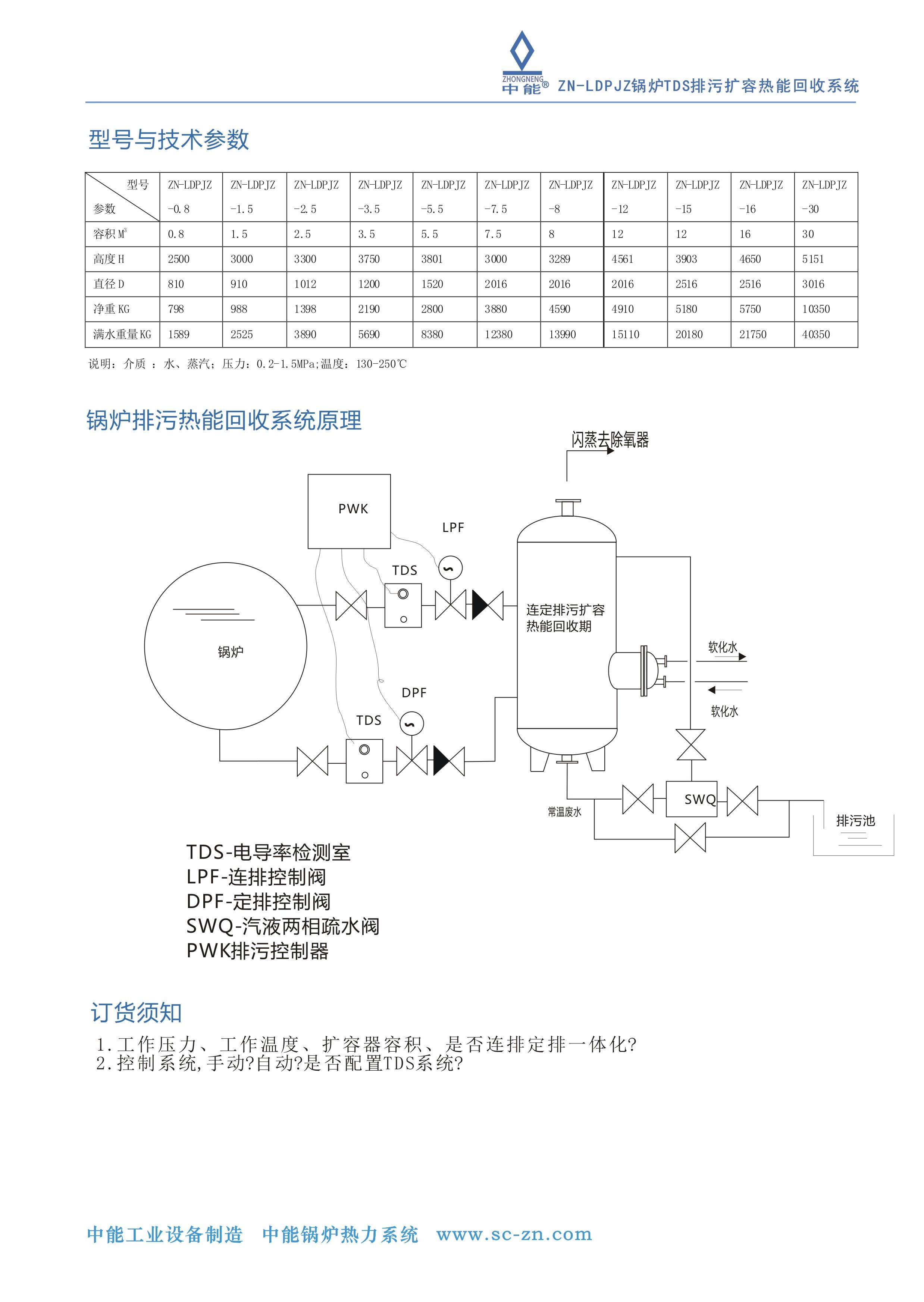电路 电路图 电子 原理图 2477_3490 竖版 竖屏