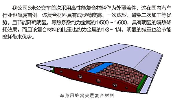 复合材料技术.jpg