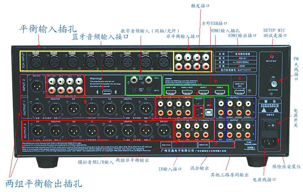 HD-A1背部示意图.jpg