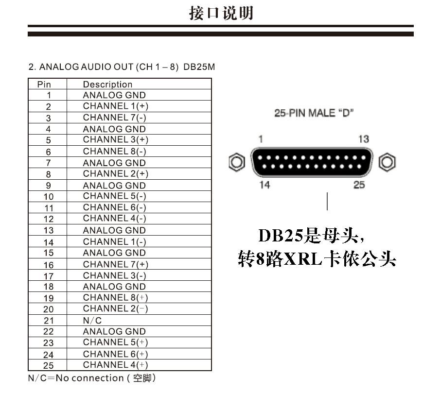 DB25轉換頭_副本.jpg