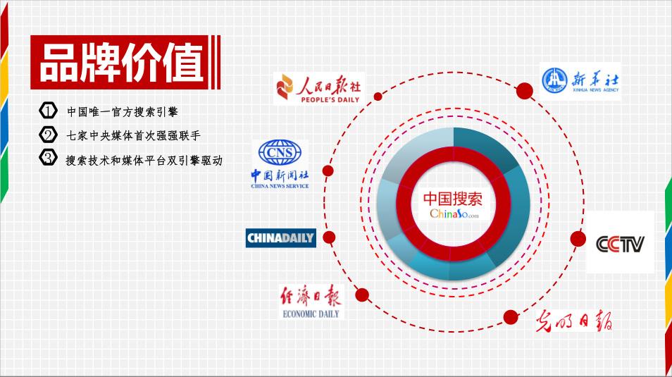 中国搜索品牌价值.jpg