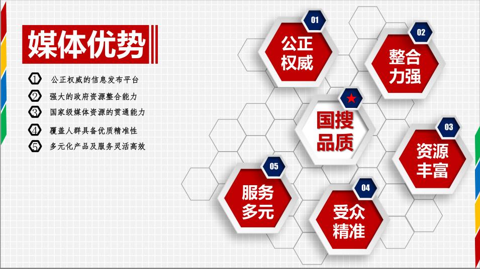 中国搜索媒体优势.jpg