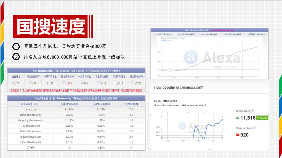 中国搜索速度.jpg