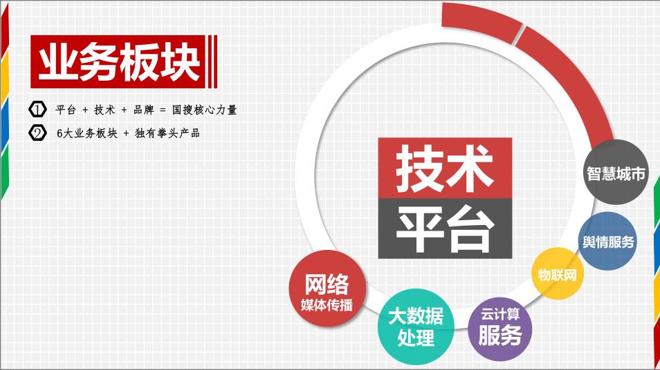 中国搜索业务板块.jpg