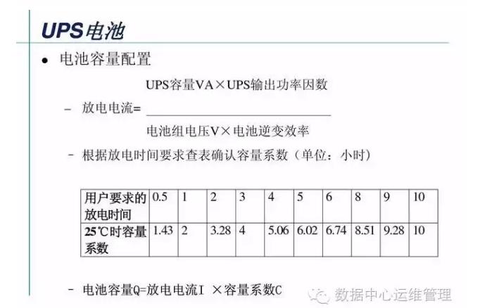 UPS基础知识培训 方案设计-沈阳市华信技术有限公司