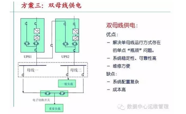 UPS基础知识培训|方案设计-沈阳市华信技术有限公司