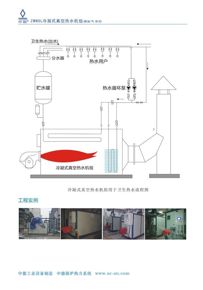 ZWNSL冷凝式真空热水机组5.jpg