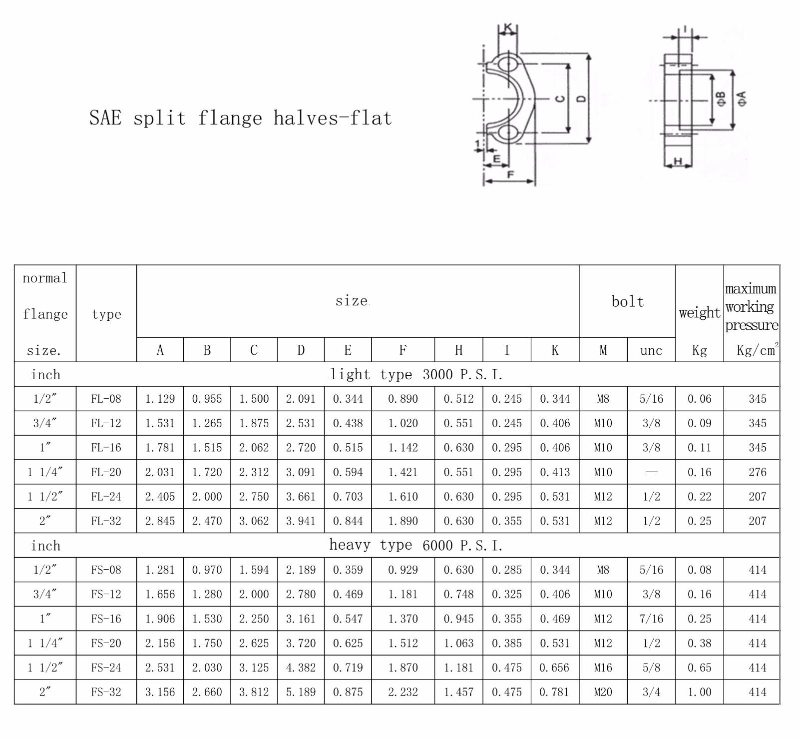 SAE Flange SAE Flange-TAIZHOU NANYANG SHIP MACHINERY FACTORY
