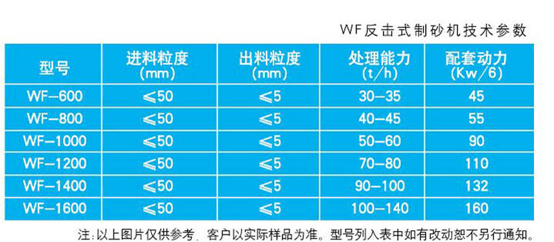 WF反击式制砂机参数.jpg