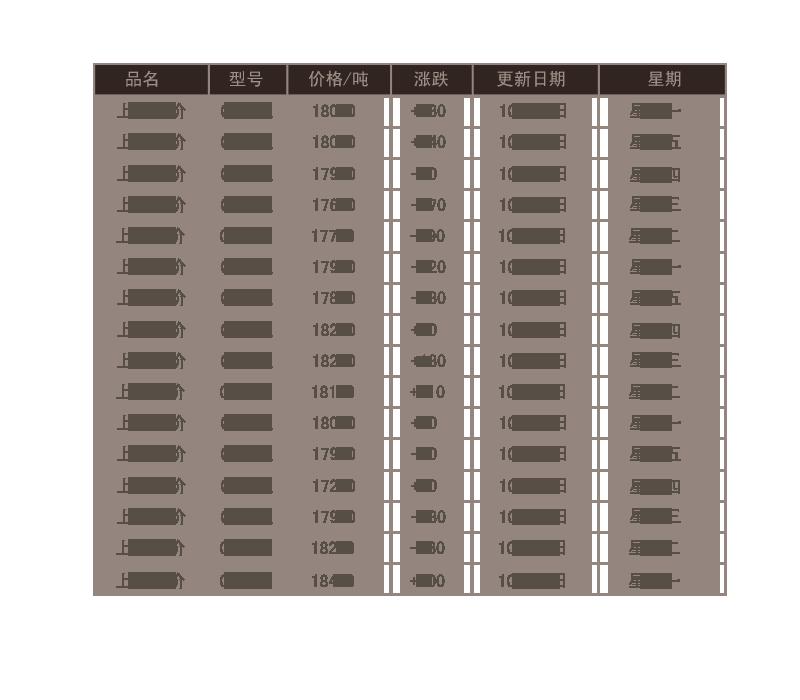 31天報價【10】.png