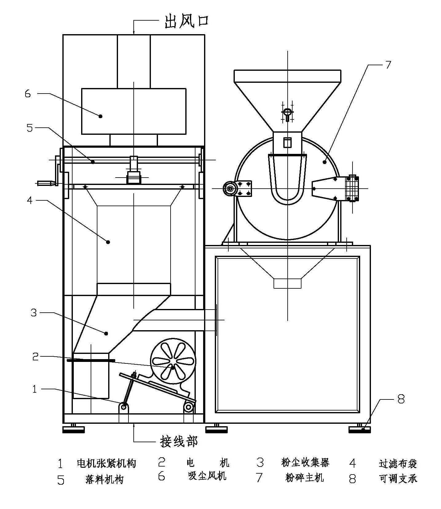 6.4WF-B型吸塵式萬能粉碎機.jpg