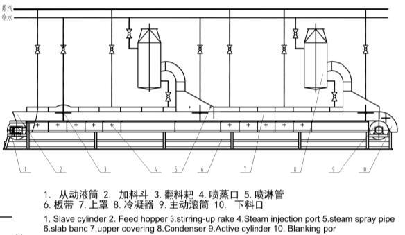 大型自动蒸饭机