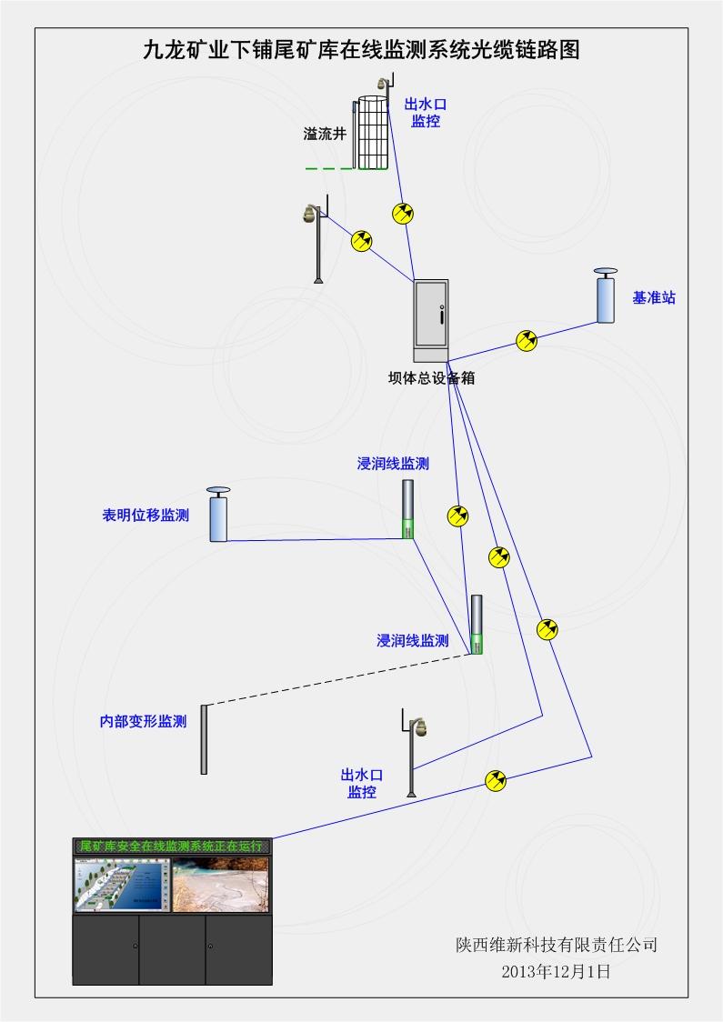 光纜鏈路圖.jpg