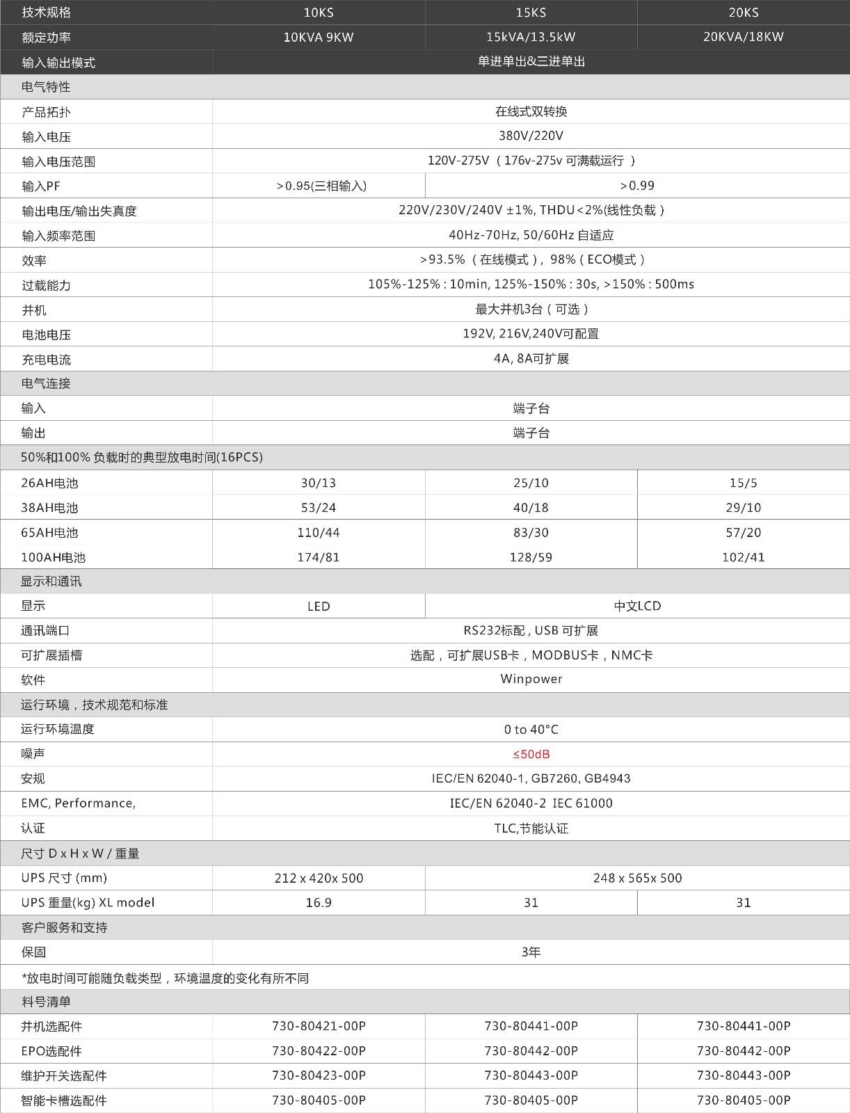 南京山特UPS