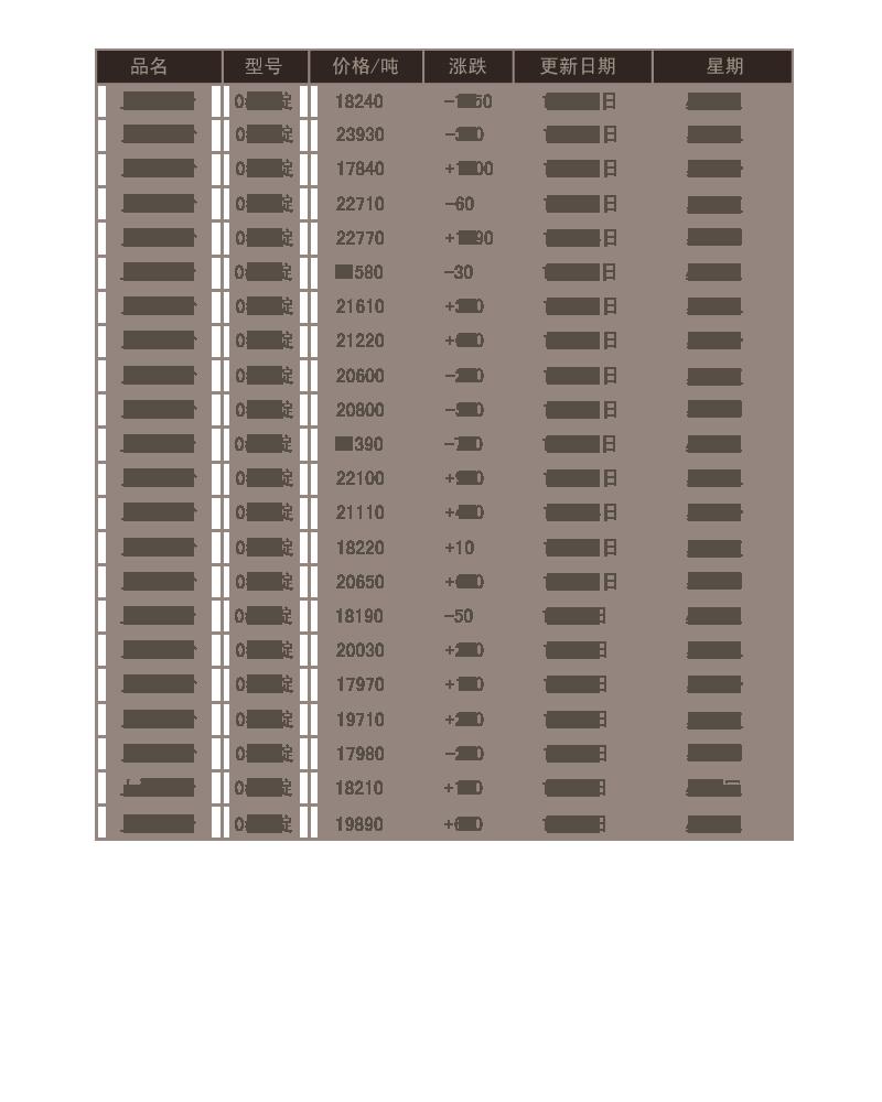 31天報價【11】.png