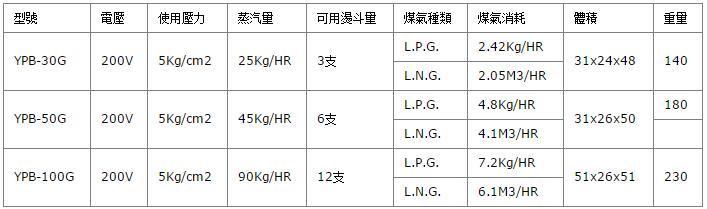 100G型 小型快速全自動燃氣蒸汽鍋爐1.jpg
