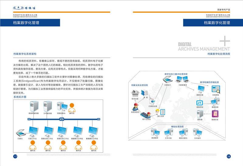 20160701智能档案管理系统-010.jpg