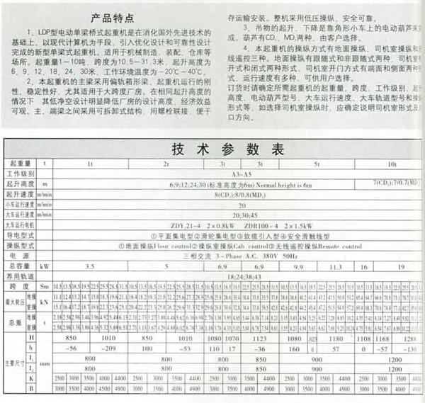LDP型电动单梁雷火电竞网页1.jpg