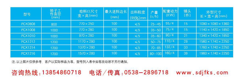 PCX1214高效制砂机.png
