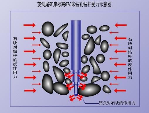 钻孔受力示意图 (2).jpg