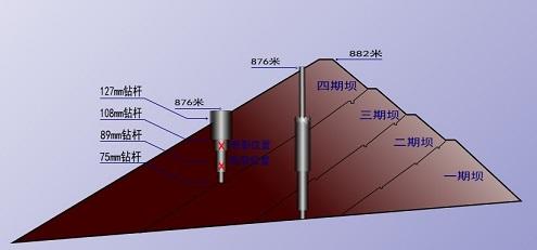 钻孔受力示意图 (4).jpg