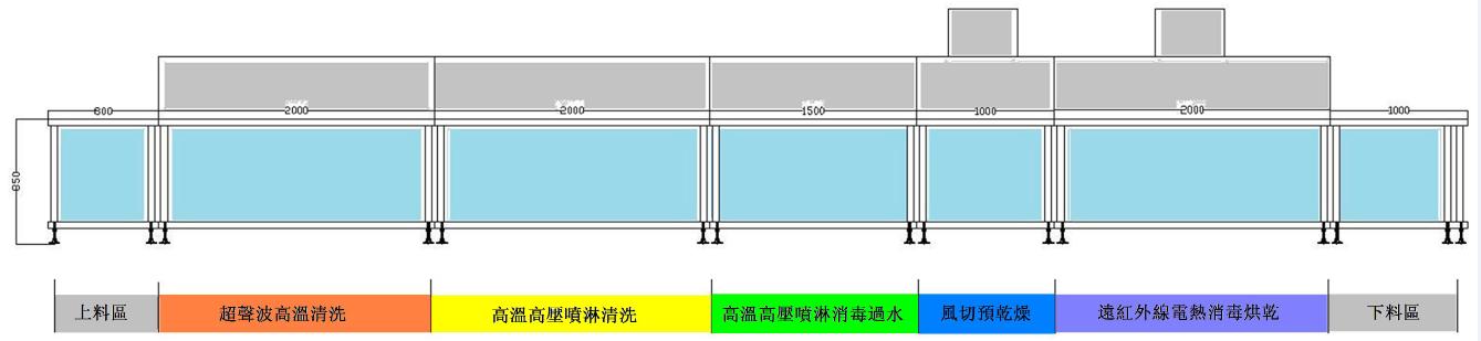 洗碗机流程图.png