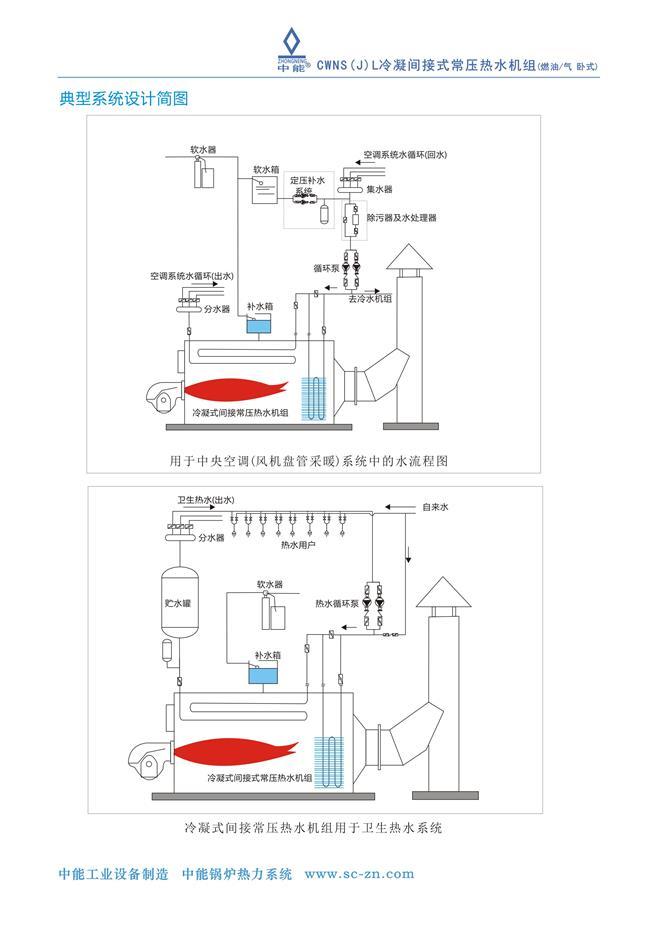冷凝间接式常压热水机组3.jpg