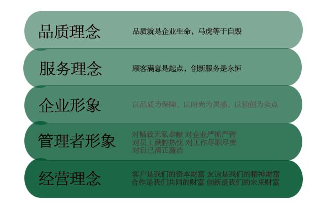 企业理念1.jpg