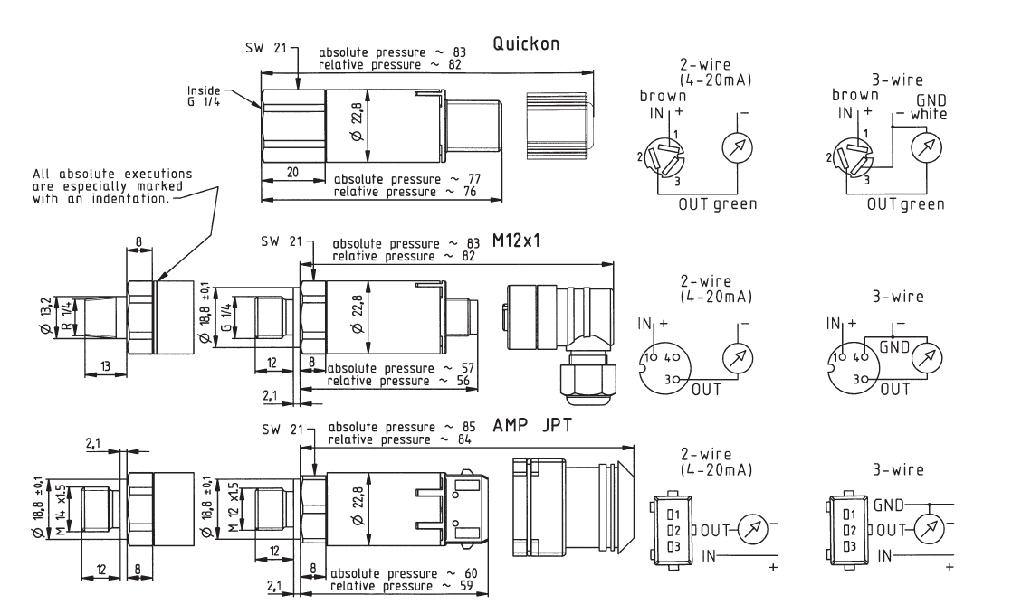 huba511系列压力变送器