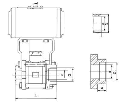 PSRQ661F型气动对焊球阀