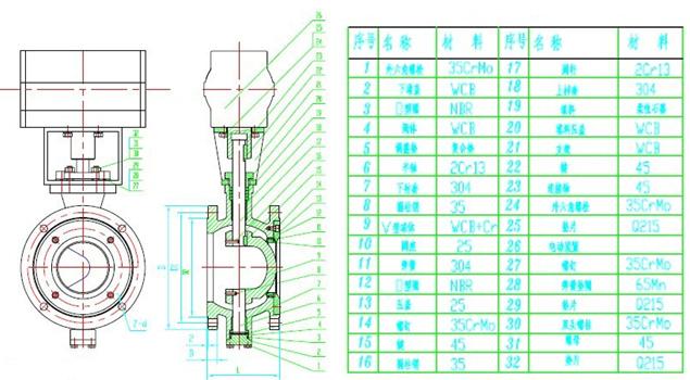 PSRVQ640W气动V型球阀