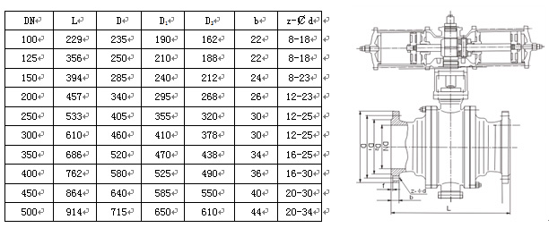 PSRQ647F固定式气动球阀