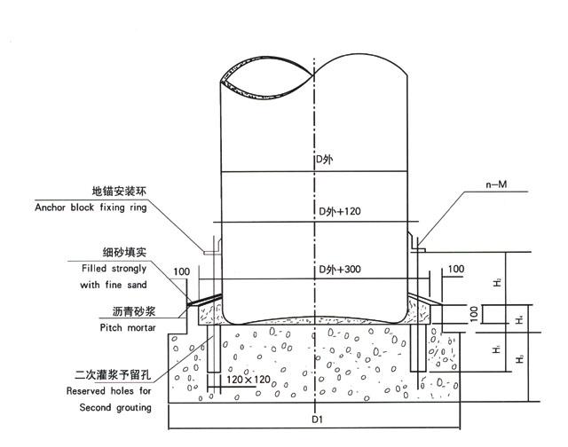 玻璃钢立式容器基础