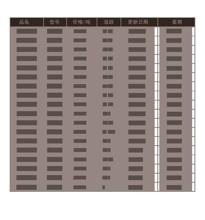 31天報價【2】.png