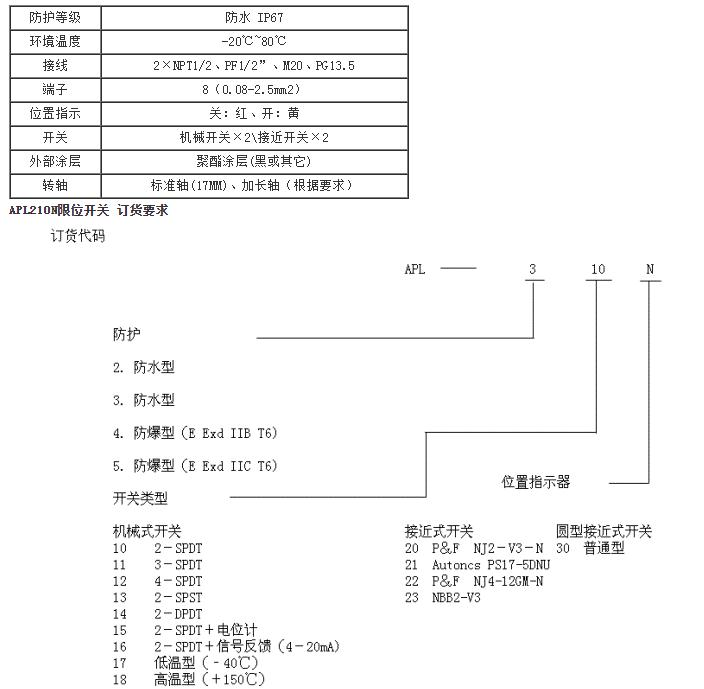 apl 210限位开关