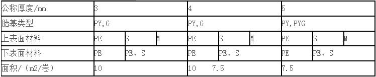 弹性体(SBS)改性沥青防水卷材(图1)