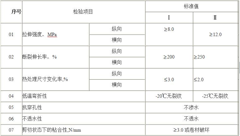 聚氯乙稀(pvc)防水卷材(图1)
