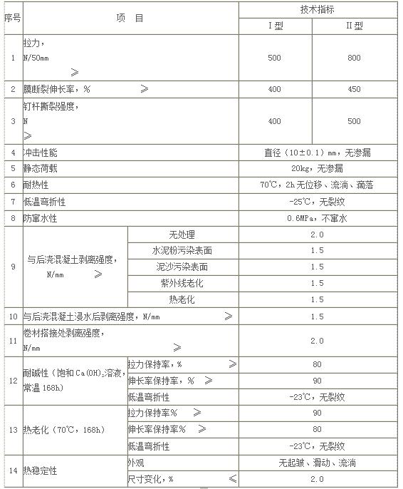 BY-2111自粘胶膜(HDPE)防水卷材(图2)