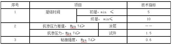 防水堵漏灵(图1)
