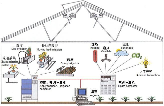 农业物联网1.jpg