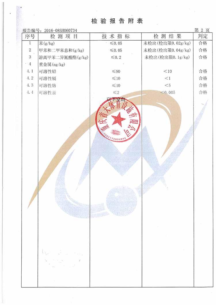 乐虎手机版型lehu6检验报告3.jpg